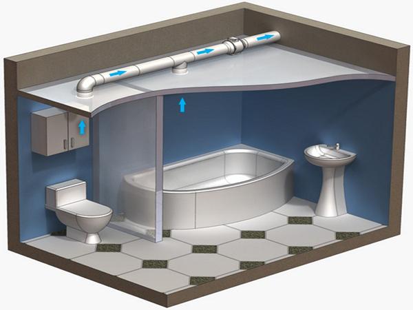 вентиляция в ванной частного дома фото