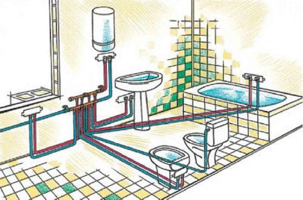 разводка труб в ванной схема