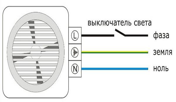 как подключить вентилятор к электрической проводке схема