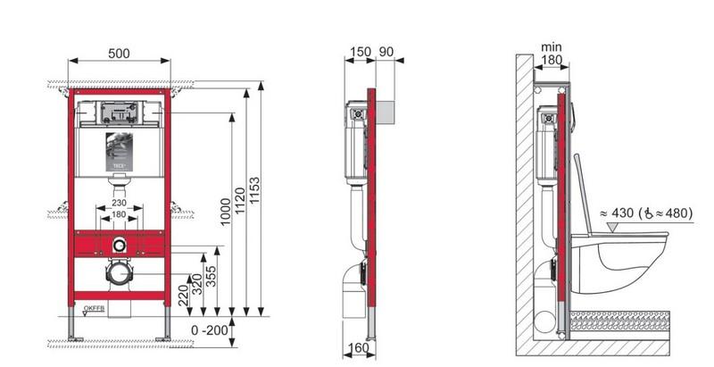 высота инсталляции для подвесного унитаза фото